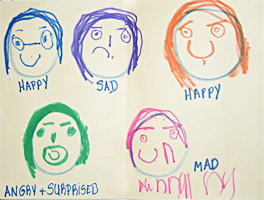 child drawn emotions