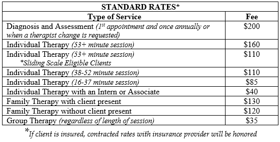 Standard Rates Fee Schedule