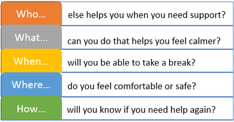 Who helps you when you need support?  What can you do that makes you feel calmer?
